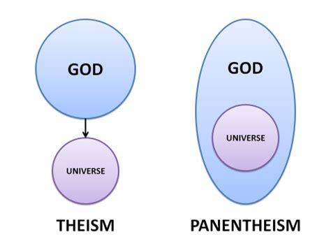 Panteisme